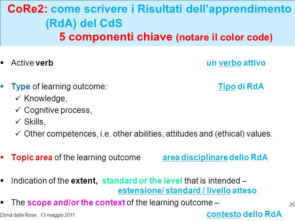 CoRe2: come scrivere i Risultati dell'apprendimento. (RdA) del CdS