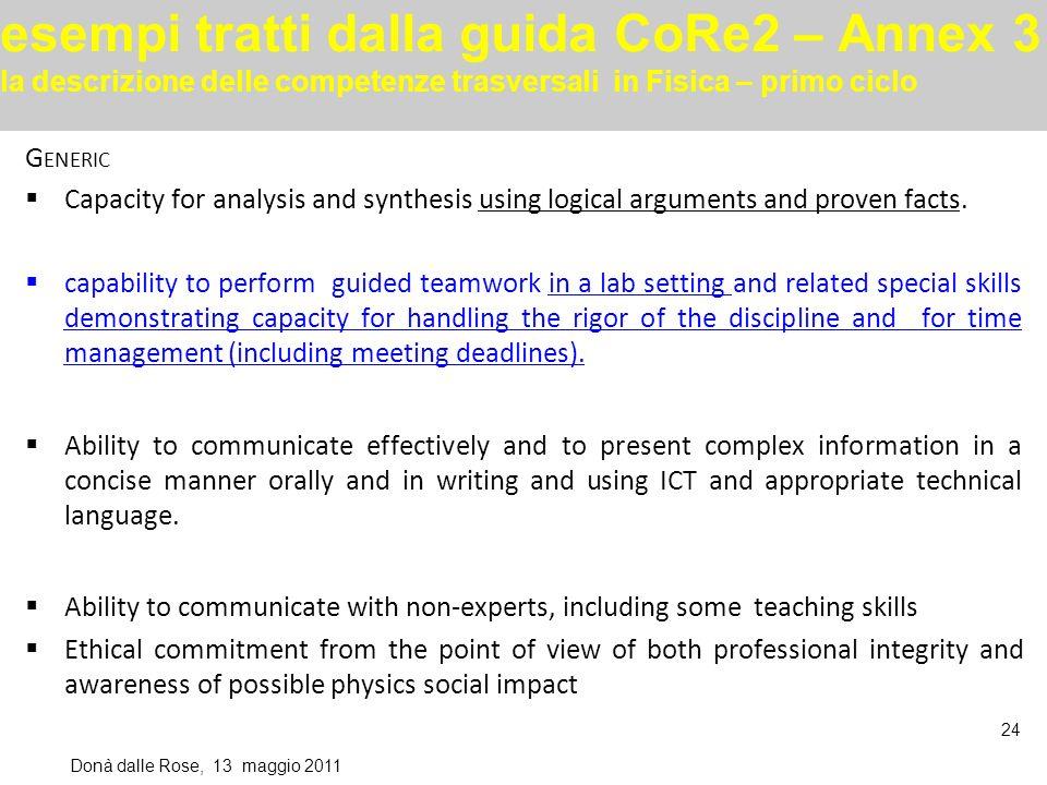 esempi tratti dalla guida CoRe2 – Annex 3 la descrizione delle competenze trasversali in Fisica – primo ciclo