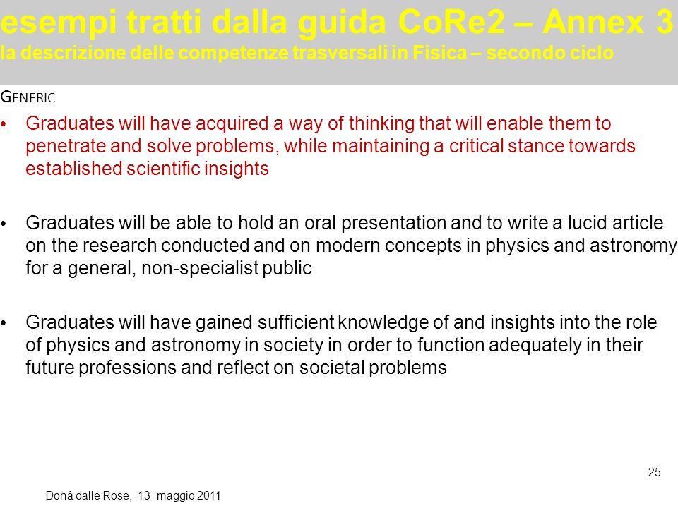 esempi tratti dalla guida CoRe2 – Annex 3 la descrizione delle competenze trasversali in Fisica – secondo ciclo