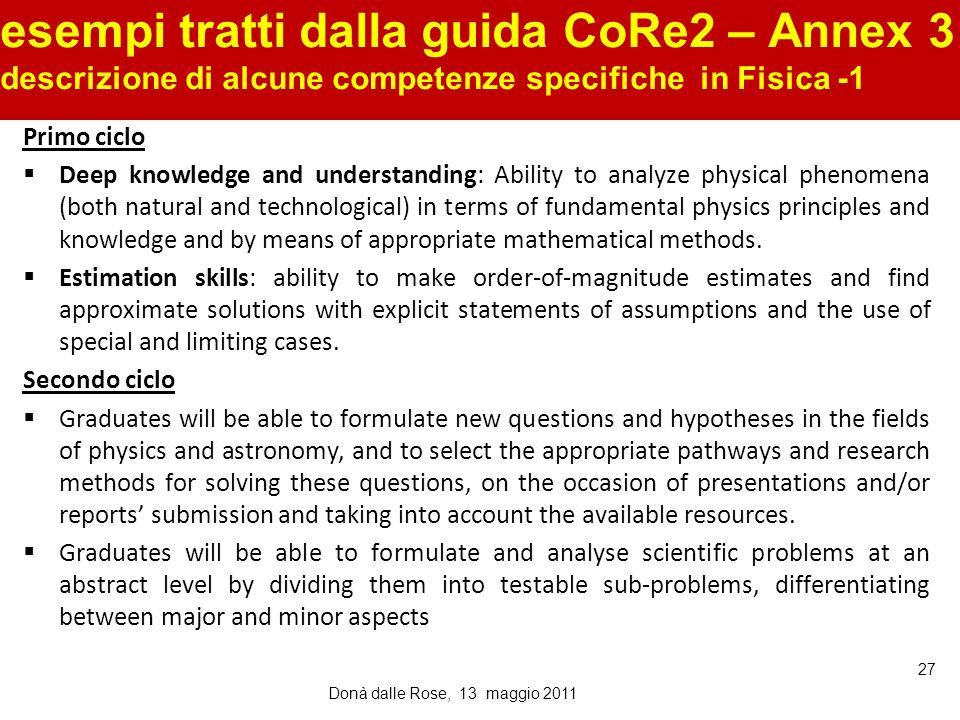 esempi tratti dalla guida CoRe2 – Annex 3 descrizione di alcune competenze specifiche in Fisica -1