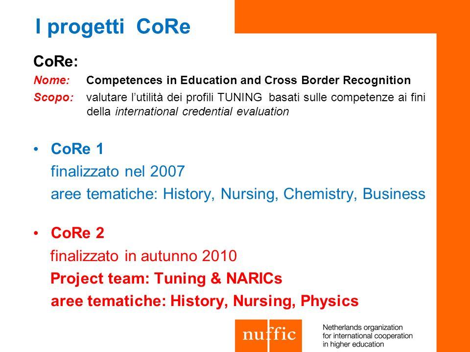 I progetti CoRe CoRe: CoRe 1 finalizzato nel 2007