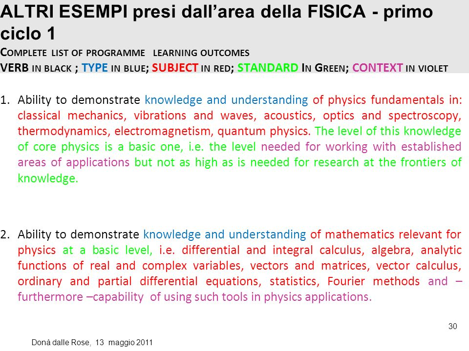 ALTRI ESEMPI presi dall'area della FISICA - primo ciclo 1 Complete list of programme learning outcomes VERB in black ; TYPE in blue; SUBJECT in red; STANDARD In Green; CONTEXT in violet
