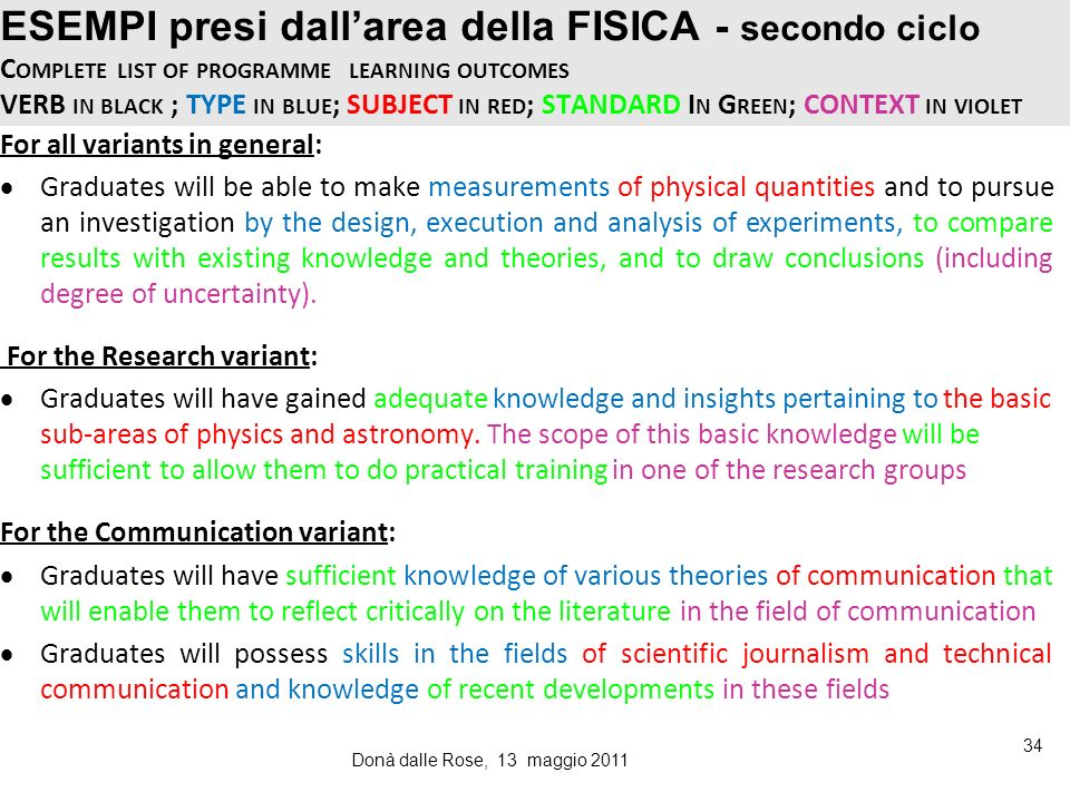 ESEMPI presi dall'area della FISICA - secondo ciclo Complete list of programme learning outcomes VERB in black ; TYPE in blue; SUBJECT in red; STANDARD In Green; CONTEXT in violet