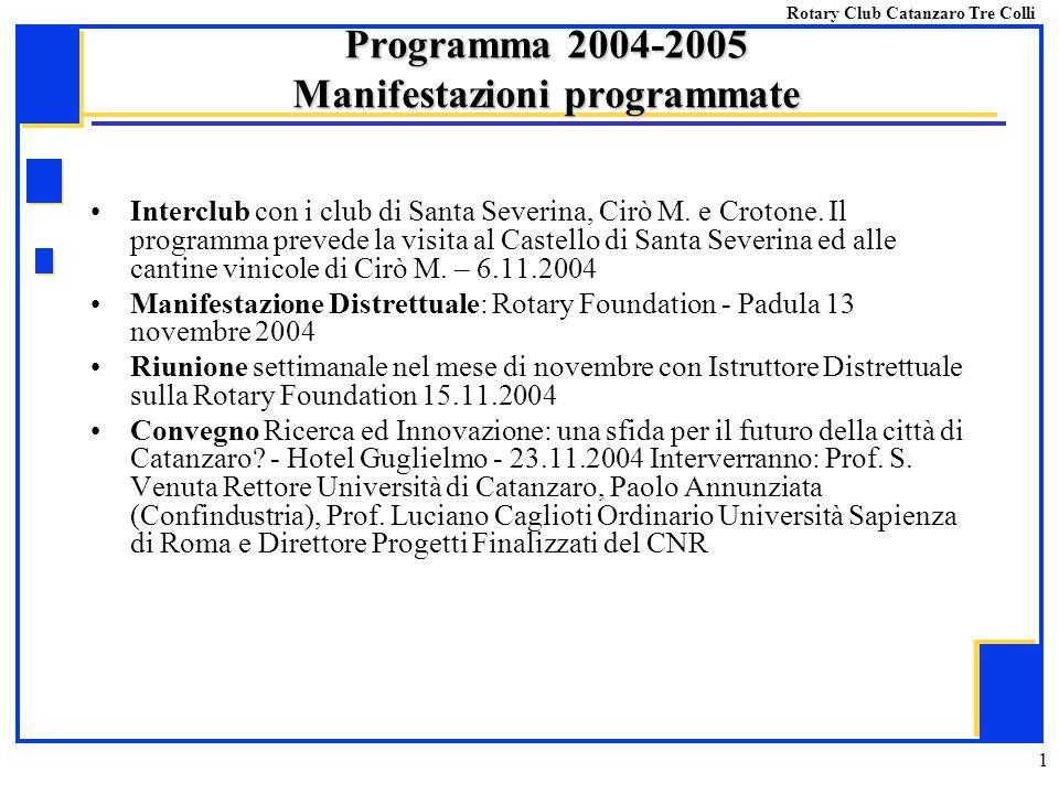 Programma 2004-2005 Manifestazioni programmate