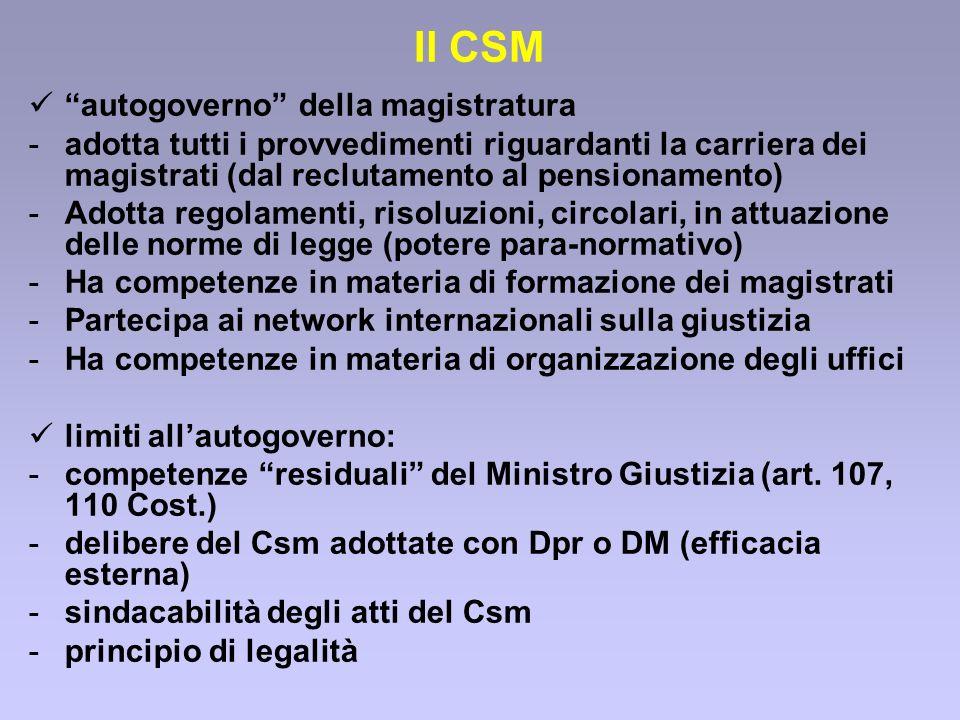 Il CSM autogoverno della magistratura