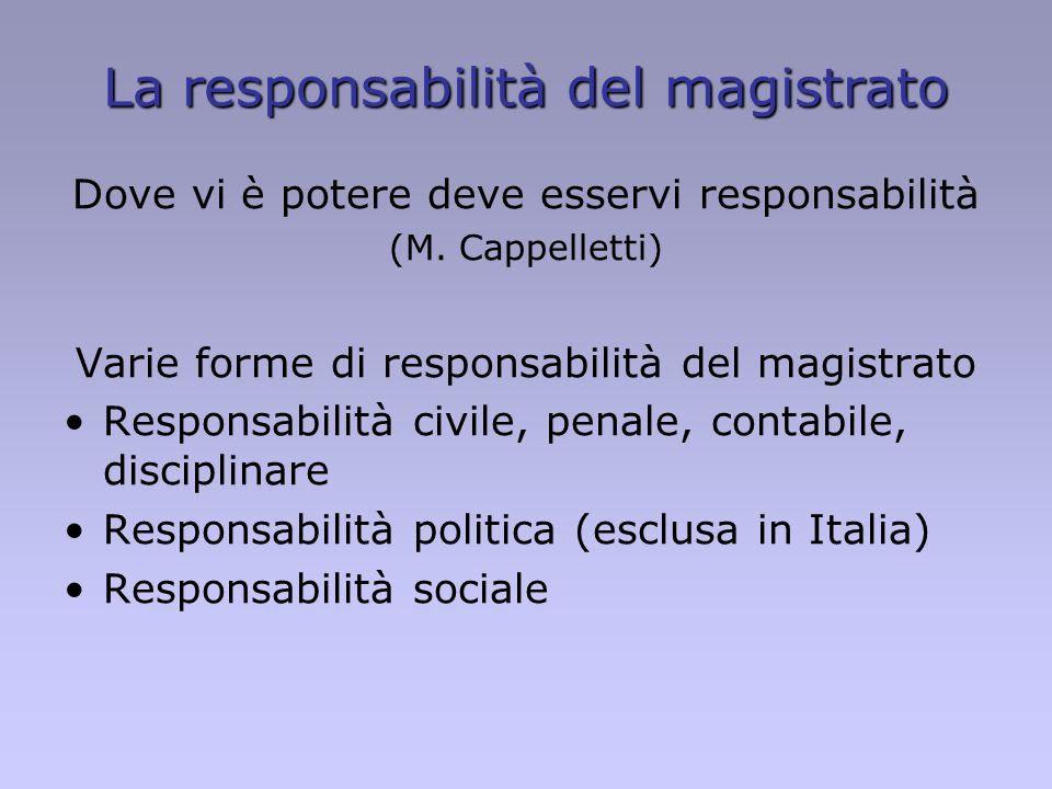 La responsabilità del magistrato