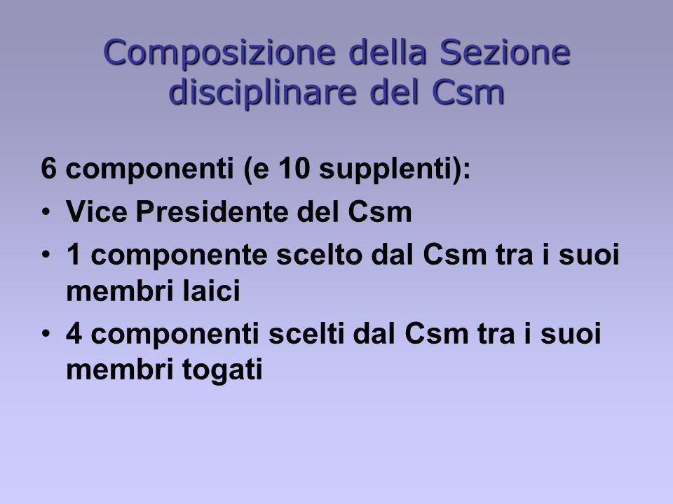 Composizione della Sezione disciplinare del Csm