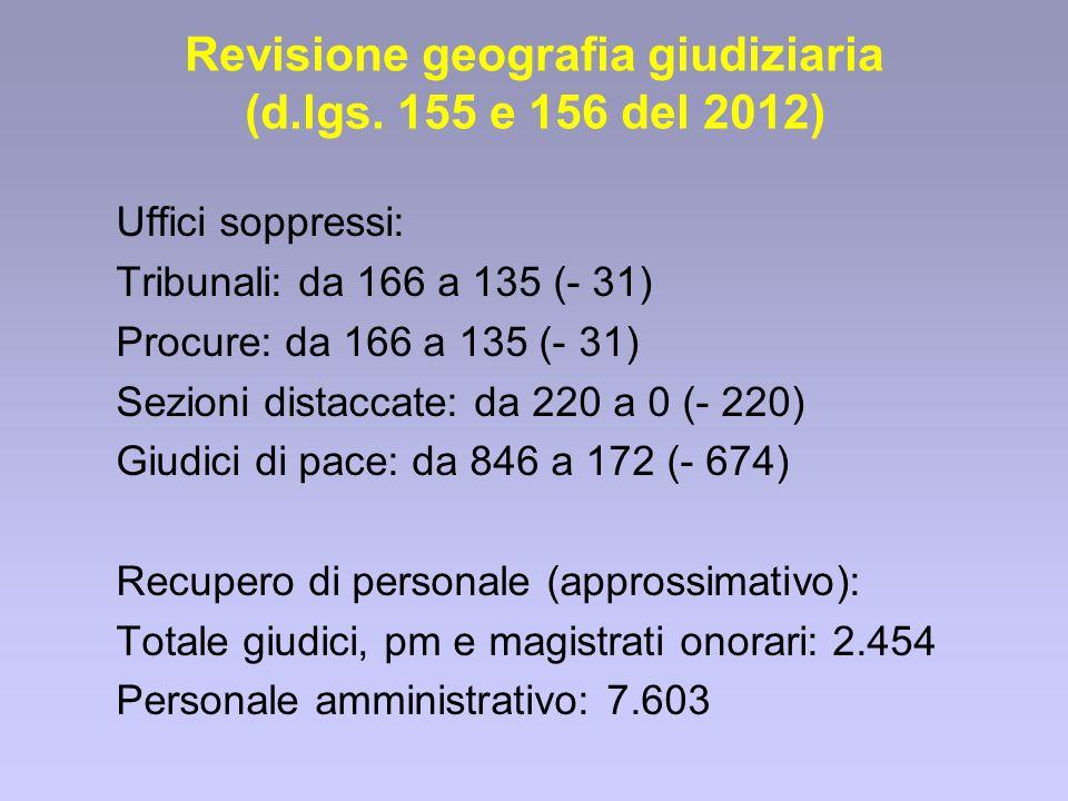 Revisione geografia giudiziaria (d.lgs. 155 e 156 del 2012)