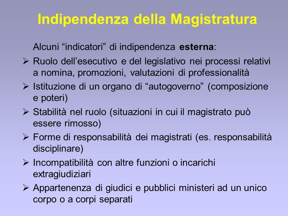 Indipendenza della Magistratura