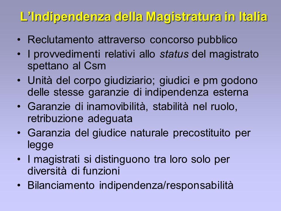 L'Indipendenza della Magistratura in Italia