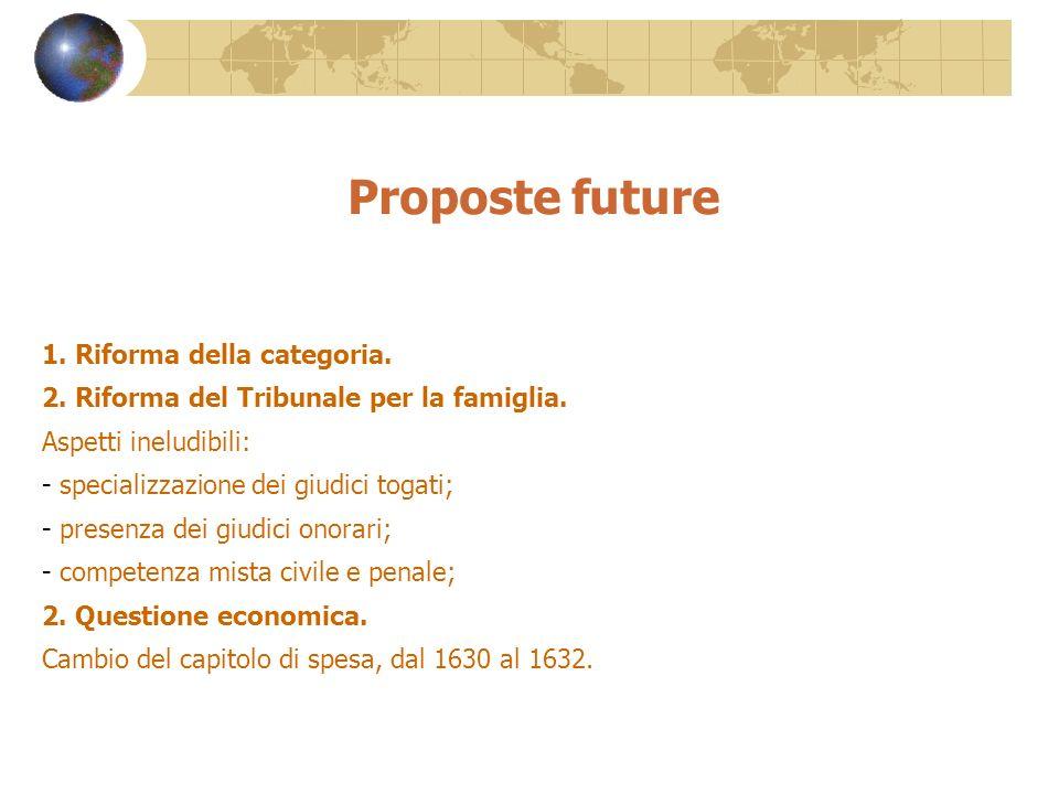 Proposte future 1. Riforma della categoria.