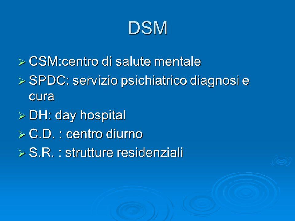 DSM CSM:centro di salute mentale