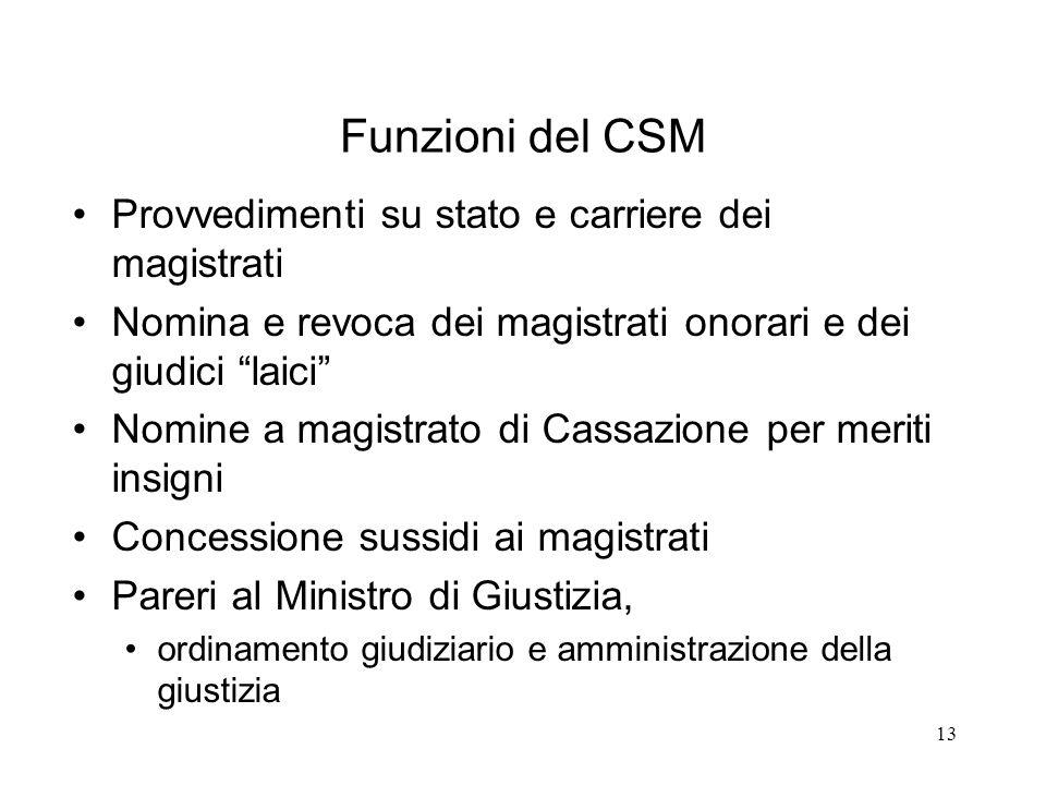 Funzioni del CSM Provvedimenti su stato e carriere dei magistrati