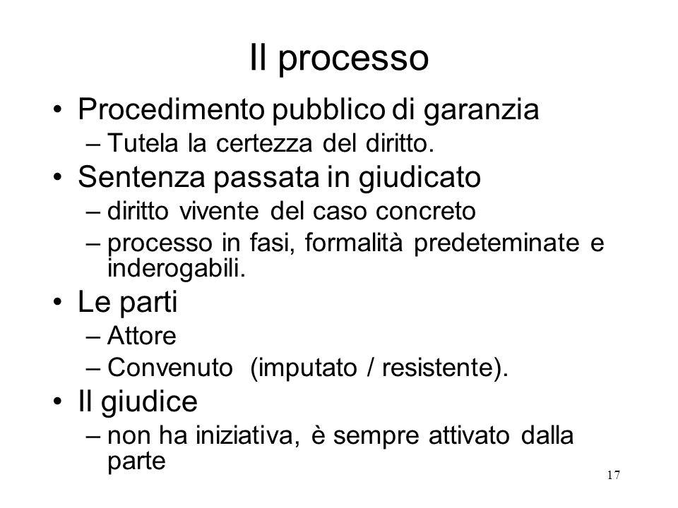 Il processo Procedimento pubblico di garanzia