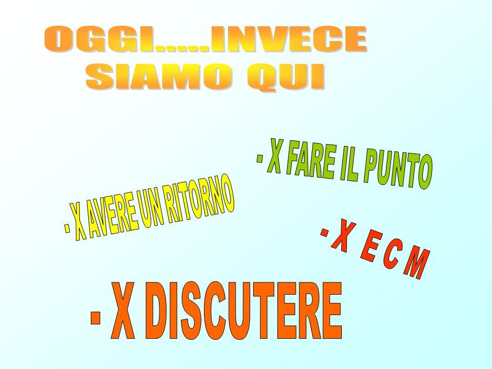 OGGI.....INVECE SIAMO QUI - X FARE IL PUNTO - X AVERE UN RITORNO