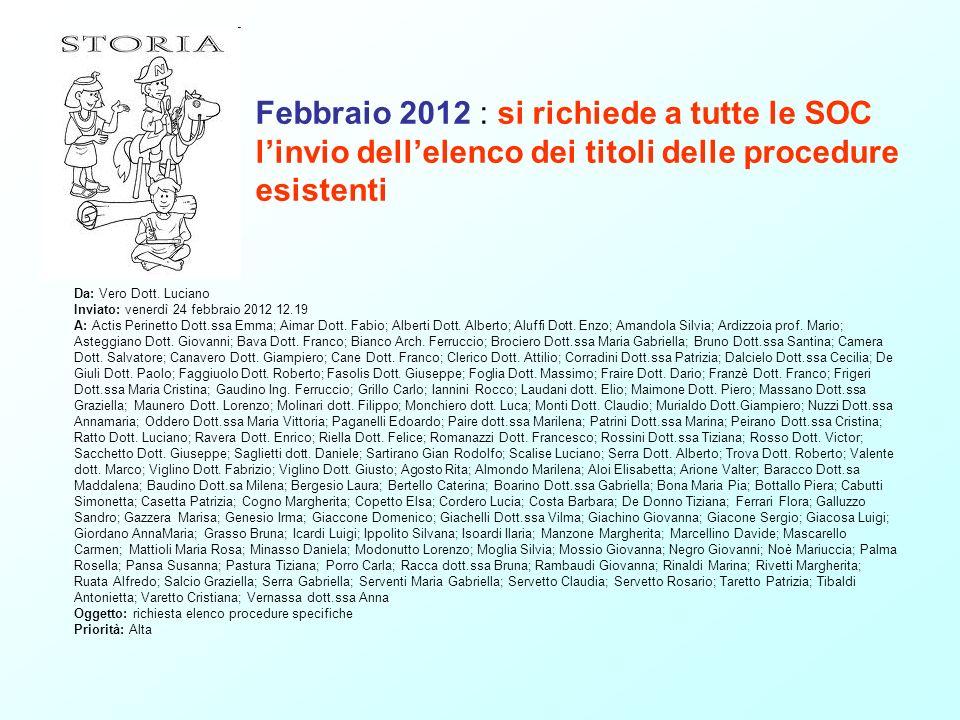 Febbraio 2012 : si richiede a tutte le SOC l'invio dell'elenco dei titoli delle procedure esistenti