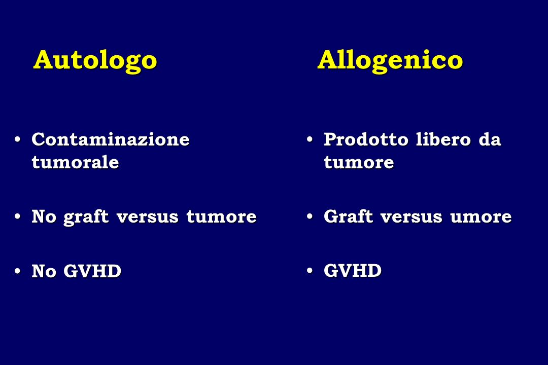 Autologo Allogenico Contaminazione tumorale No graft versus tumore