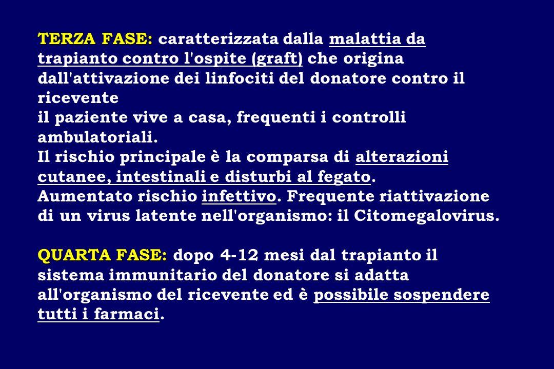 TERZA FASE: caratterizzata dalla malattia da trapianto contro l ospite (graft) che origina dall attivazione dei linfociti del donatore contro il ricevente
