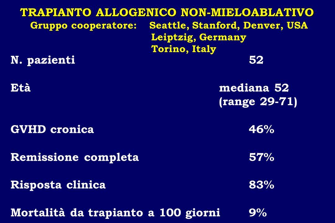 TRAPIANTO ALLOGENICO NON-MIELOABLATIVO