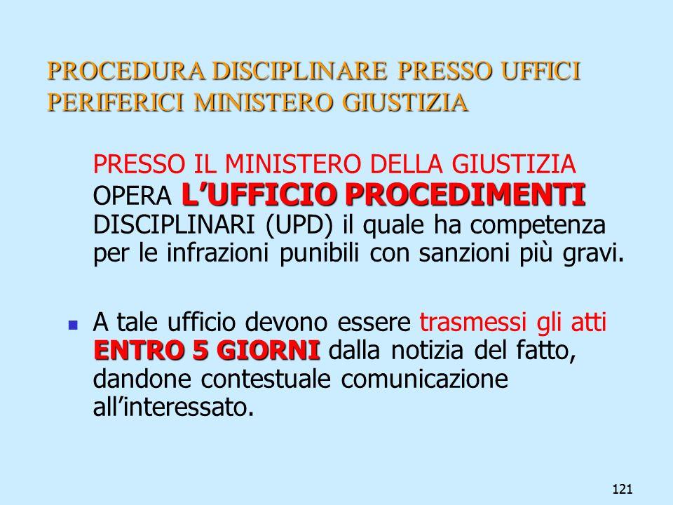 PROCEDURA DISCIPLINARE PRESSO UFFICI PERIFERICI MINISTERO GIUSTIZIA
