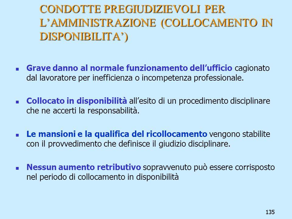 CONDOTTE PREGIUDIZIEVOLI PER L'AMMINISTRAZIONE (COLLOCAMENTO IN DISPONIBILITA')