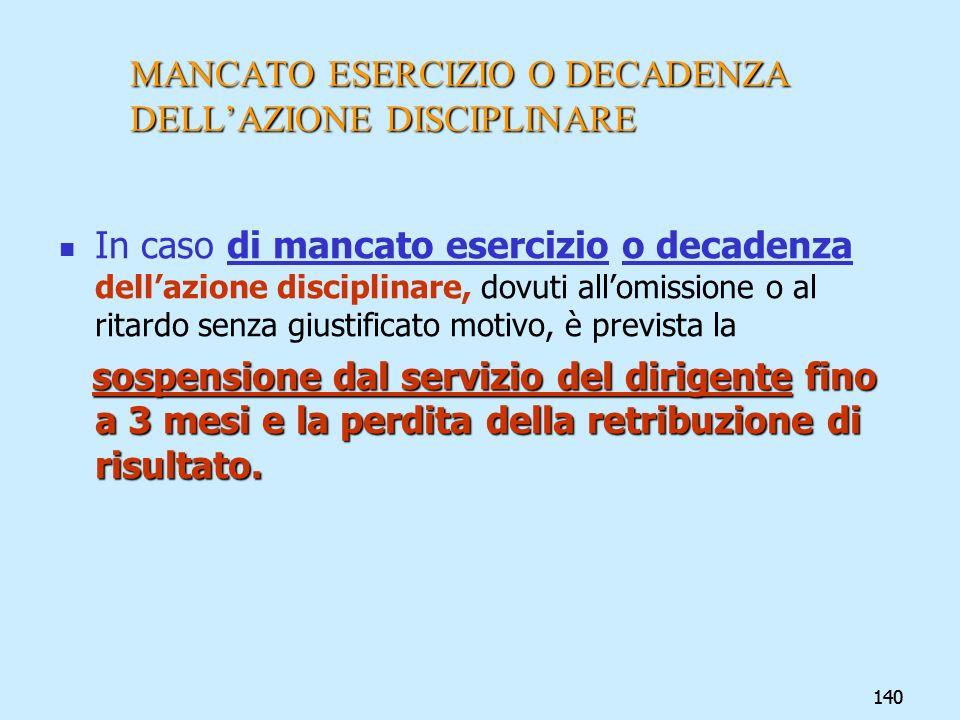 MANCATO ESERCIZIO O DECADENZA DELL'AZIONE DISCIPLINARE