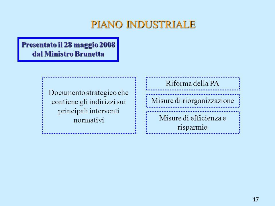 Presentato il 28 maggio 2008 dal Ministro Brunetta