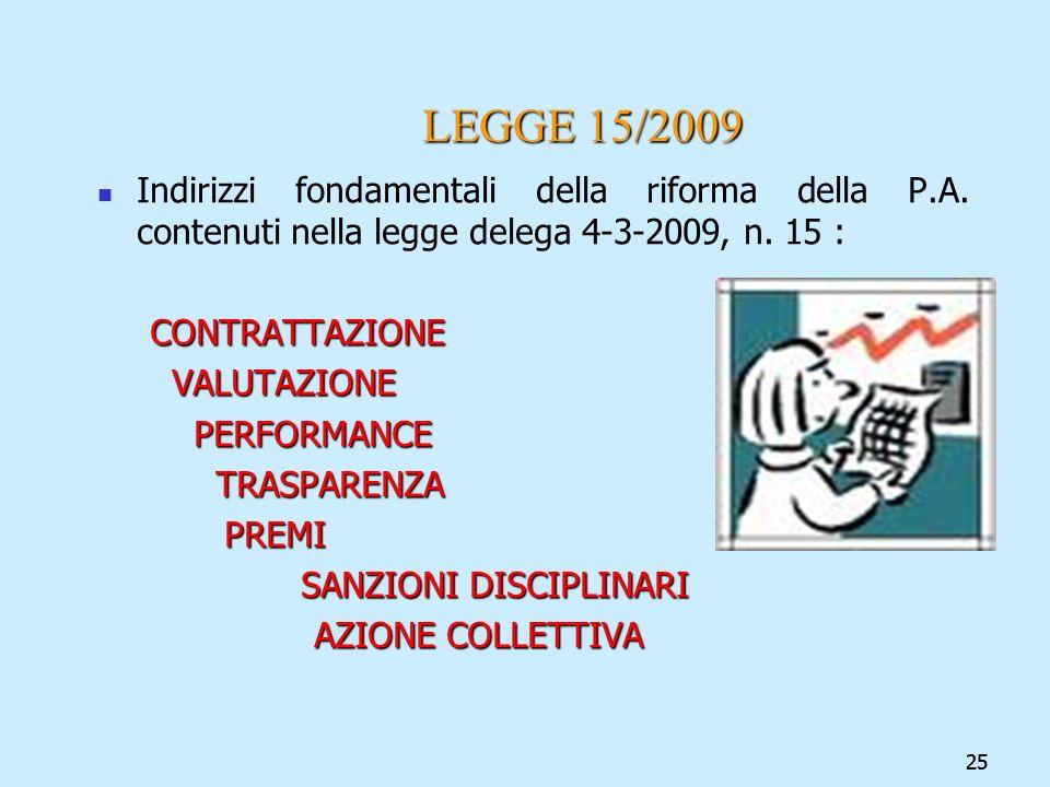 LEGGE 15/2009 Indirizzi fondamentali della riforma della P.A. contenuti nella legge delega 4-3-2009, n. 15 :