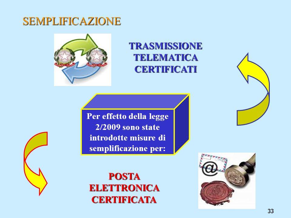 TRASMISSIONE TELEMATICA CERTIFICATI POSTA ELETTRONICA CERTIFICATA