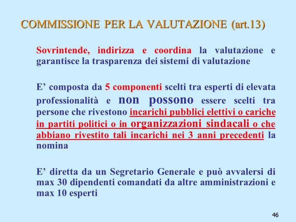 COMMISSIONE PER LA VALUTAZIONE (art.13)