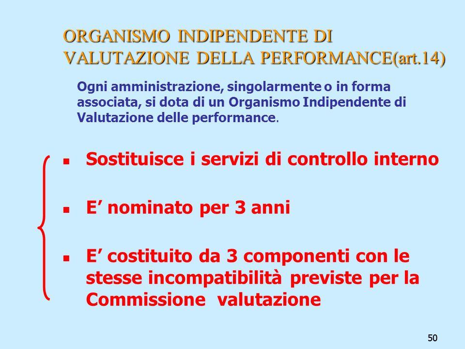 ORGANISMO INDIPENDENTE DI VALUTAZIONE DELLA PERFORMANCE(art.14)