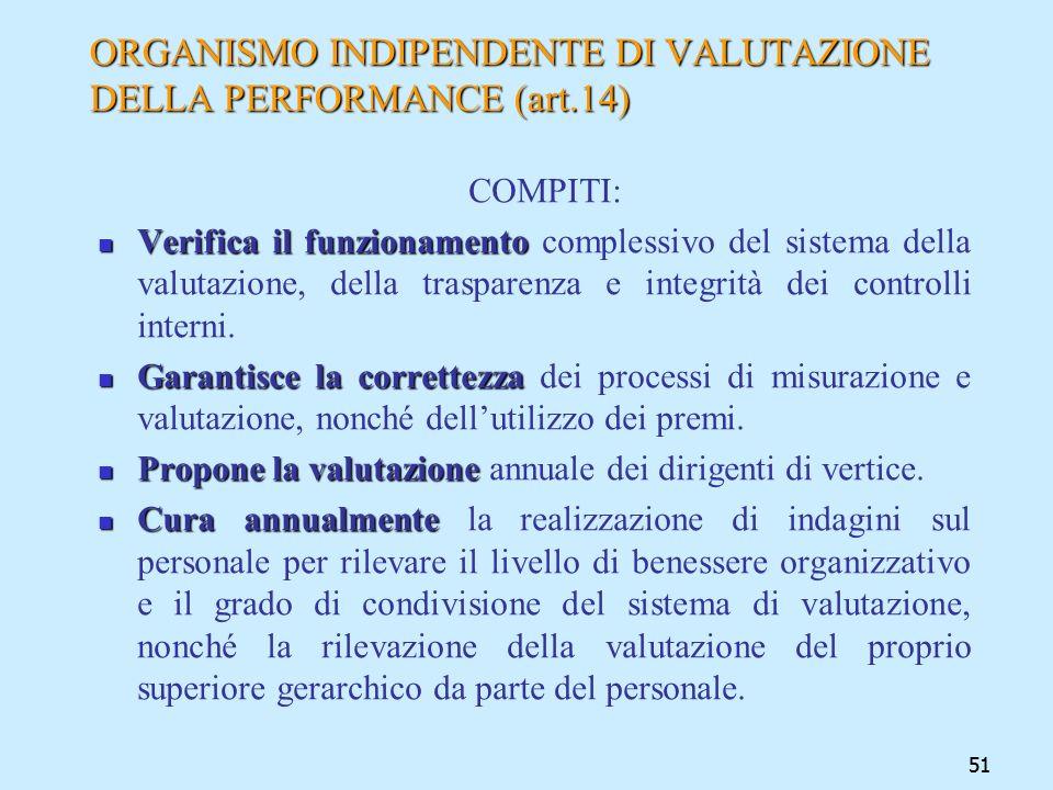 ORGANISMO INDIPENDENTE DI VALUTAZIONE DELLA PERFORMANCE (art.14)