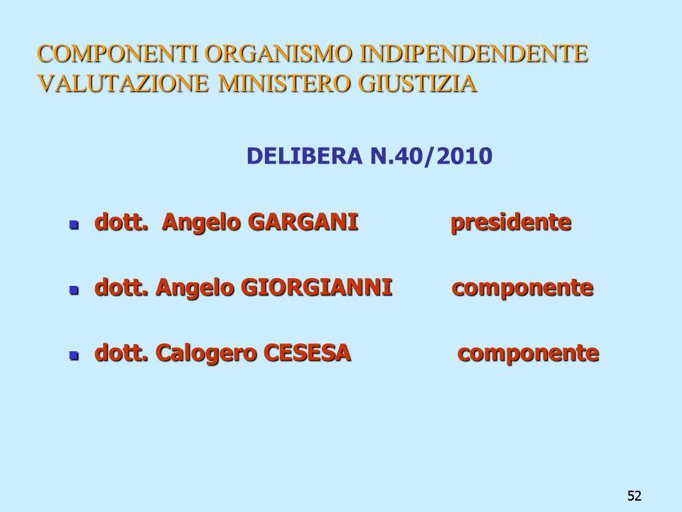 COMPONENTI ORGANISMO INDIPENDENDENTE VALUTAZIONE MINISTERO GIUSTIZIA