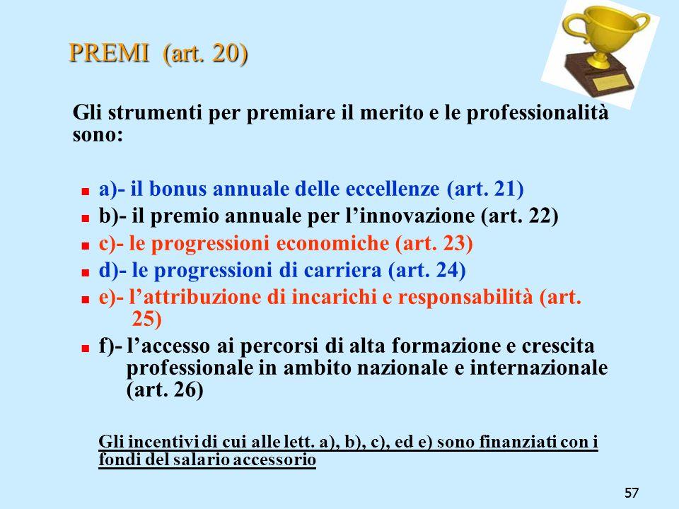 PREMI (art. 20) a)- il bonus annuale delle eccellenze (art. 21)