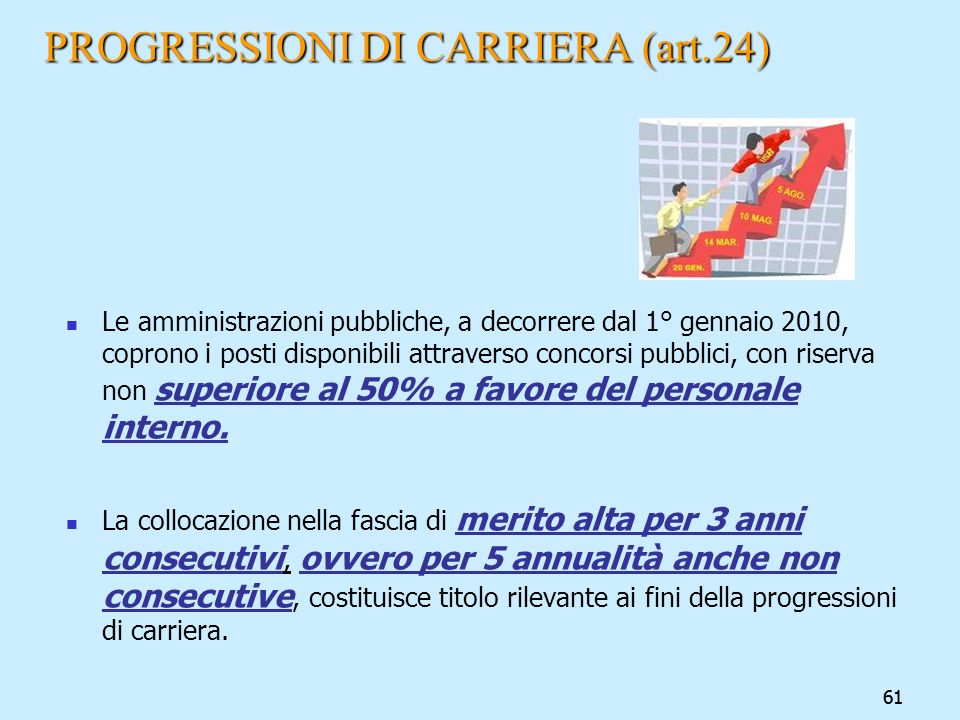 PROGRESSIONI DI CARRIERA (art.24)