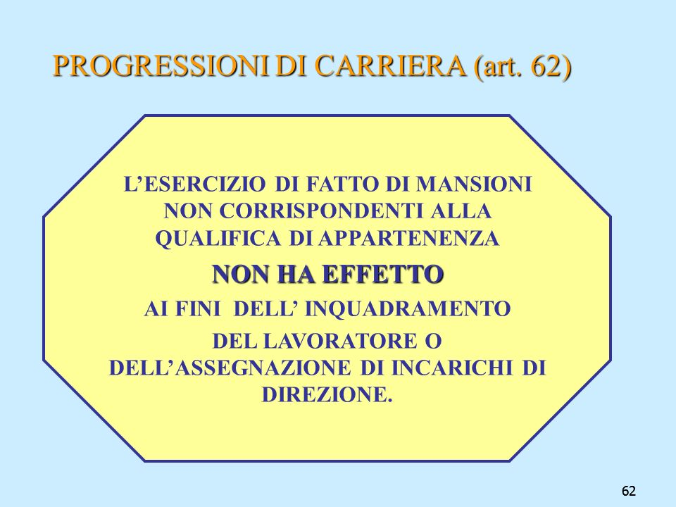 PROGRESSIONI DI CARRIERA (art. 62)