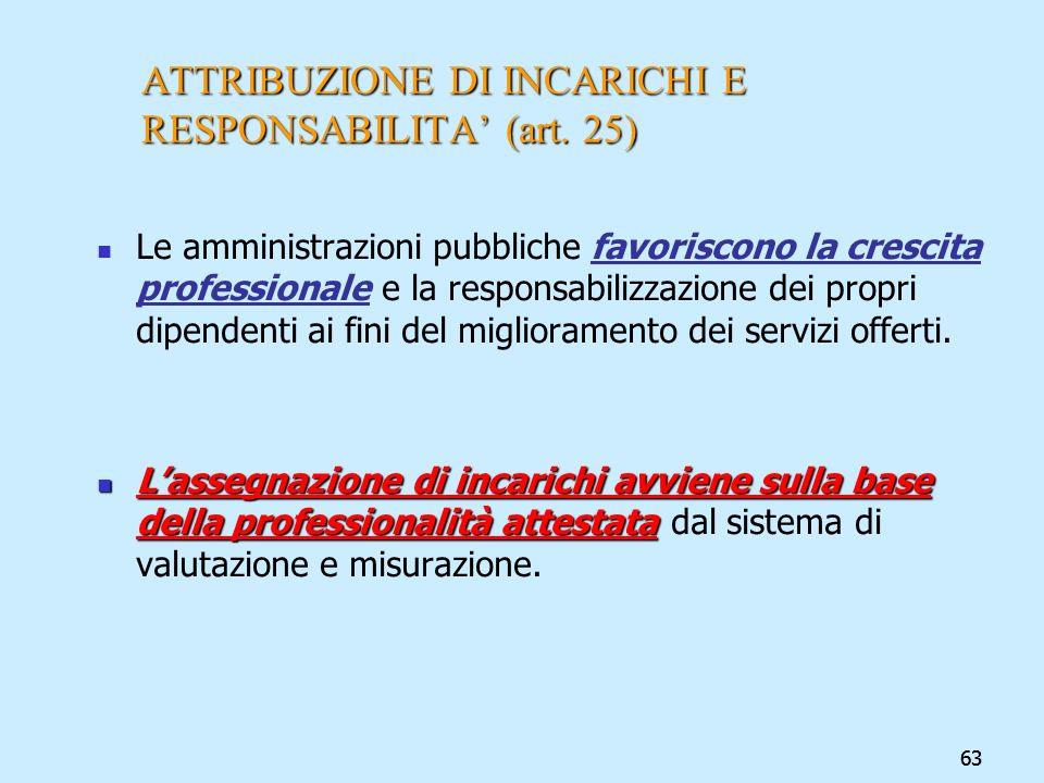 ATTRIBUZIONE DI INCARICHI E RESPONSABILITA' (art. 25)