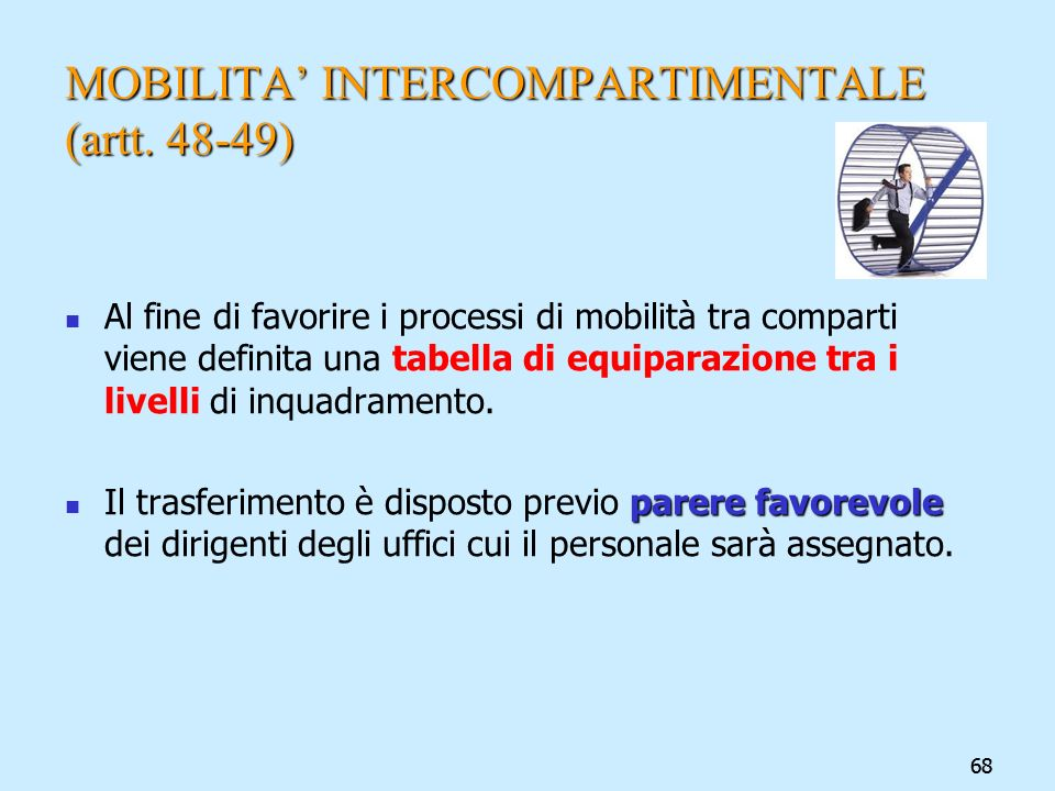 MOBILITA' INTERCOMPARTIMENTALE (artt. 48-49)
