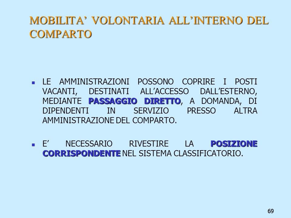 MOBILITA' VOLONTARIA ALL'INTERNO DEL COMPARTO