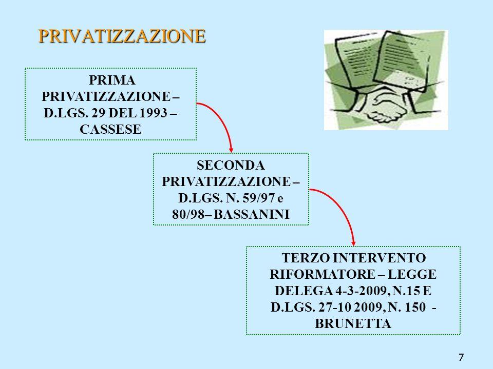 SECONDA PRIVATIZZAZIONE – D.LGS. N. 59/97 e 80/98– BASSANINI