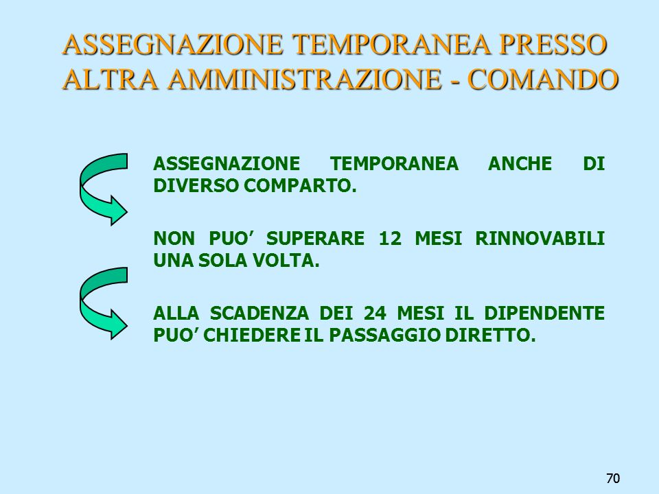 ASSEGNAZIONE TEMPORANEA PRESSO ALTRA AMMINISTRAZIONE - COMANDO
