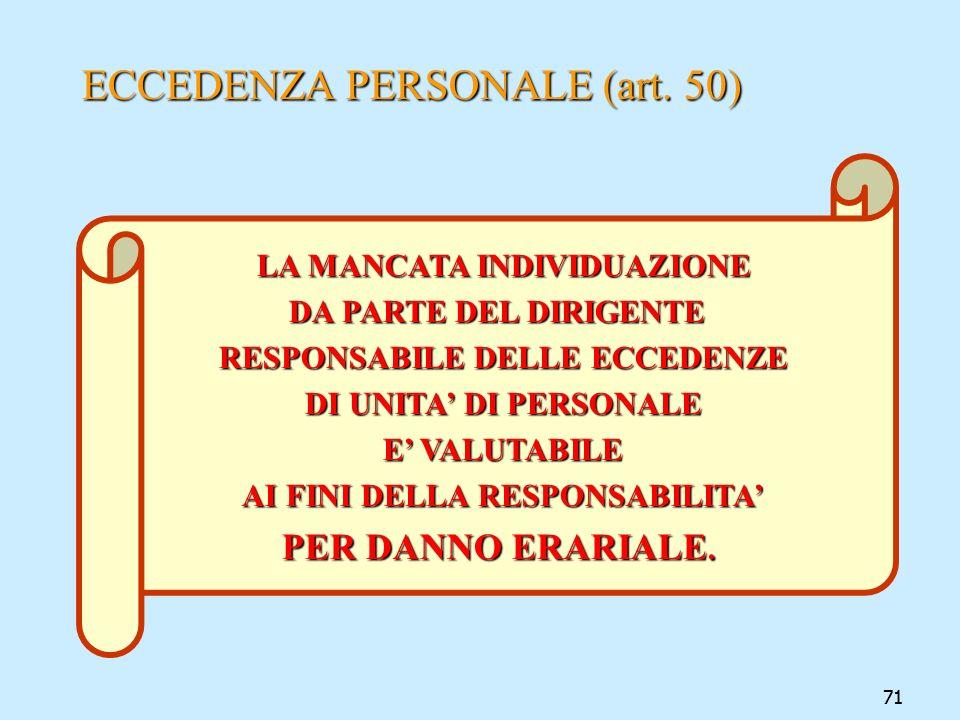 ECCEDENZA PERSONALE (art. 50)