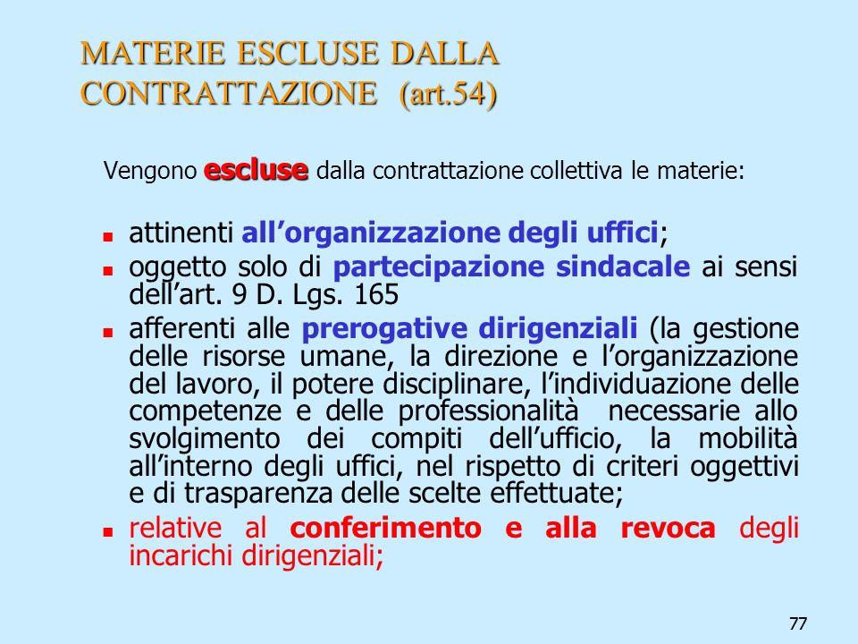 MATERIE ESCLUSE DALLA CONTRATTAZIONE (art.54)