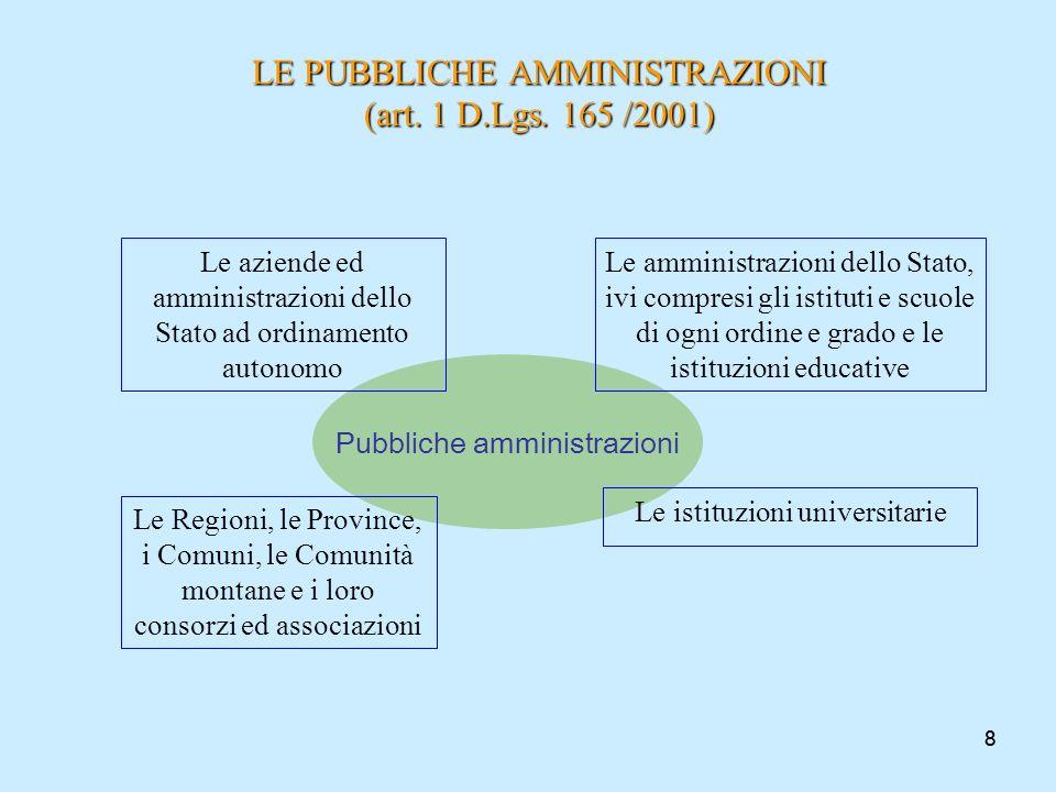 LE PUBBLICHE AMMINISTRAZIONI (art. 1 D.Lgs. 165 /2001)