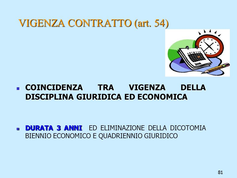 VIGENZA CONTRATTO (art. 54)