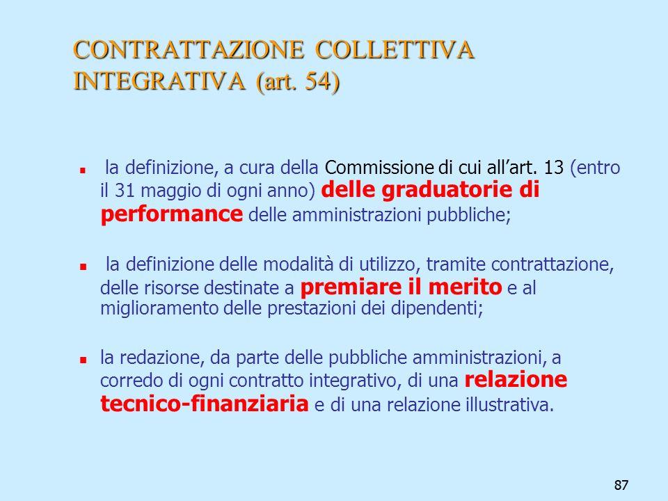 CONTRATTAZIONE COLLETTIVA INTEGRATIVA (art. 54)