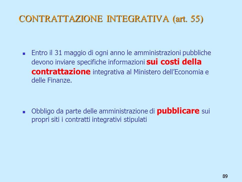 CONTRATTAZIONE INTEGRATIVA (art. 55)