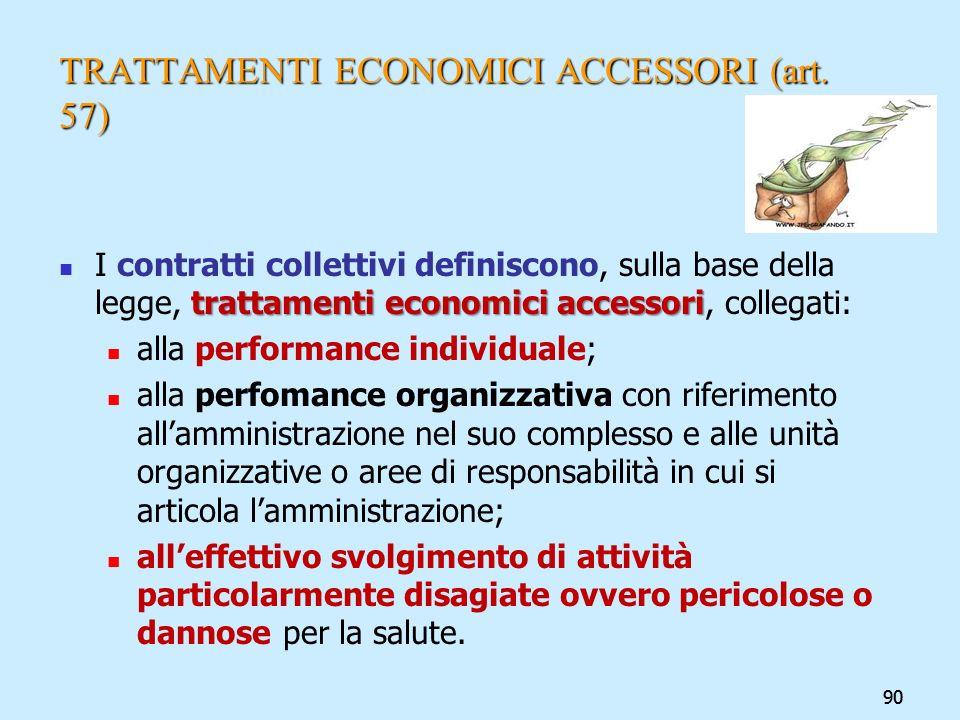 TRATTAMENTI ECONOMICI ACCESSORI (art. 57)