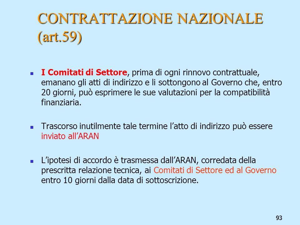CONTRATTAZIONE NAZIONALE (art.59)