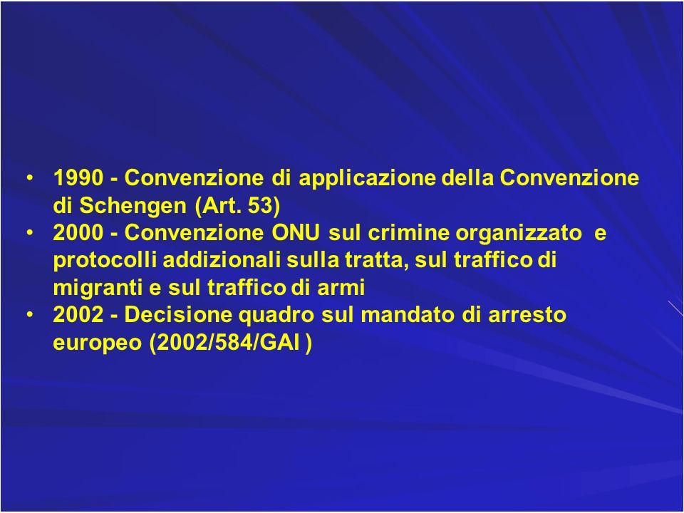 1990 - Convenzione di applicazione della Convenzione di Schengen (Art
